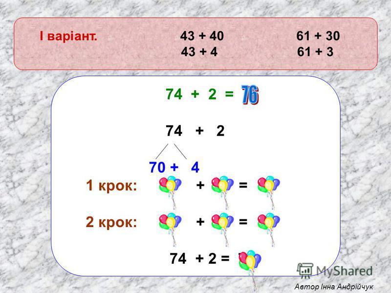 74 + 2 = 74 + 2 70 + 4 1 крок: 4 + 2 = 6 2 крок: 70 + 6 = 76 74 + 2 = 76 І варіант. 43 + 40 61 + 30 43 + 4 61 + 3 Автор Інна Андрійчук