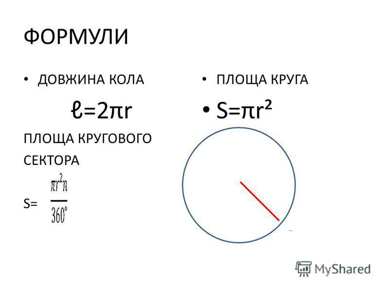 ФОРМУЛИ ДОВЖИНА КОЛА =2πr ПЛОЩА КРУГОВОГО СЕКТОРА S= ПЛОЩА КРУГА S=πr²