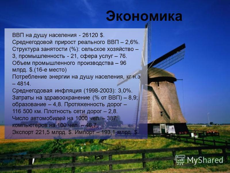 Экономика ВВП на душу населения - 26120 $. Среднегодовой прирост реального ВВП – 2,6%. Структура занятости (%): сельское хозяйство – 3, промышленность - 21, сфера услуг – 76. Объем промышленного производства – 96 млрд. $.(16-е место) Потребление энер