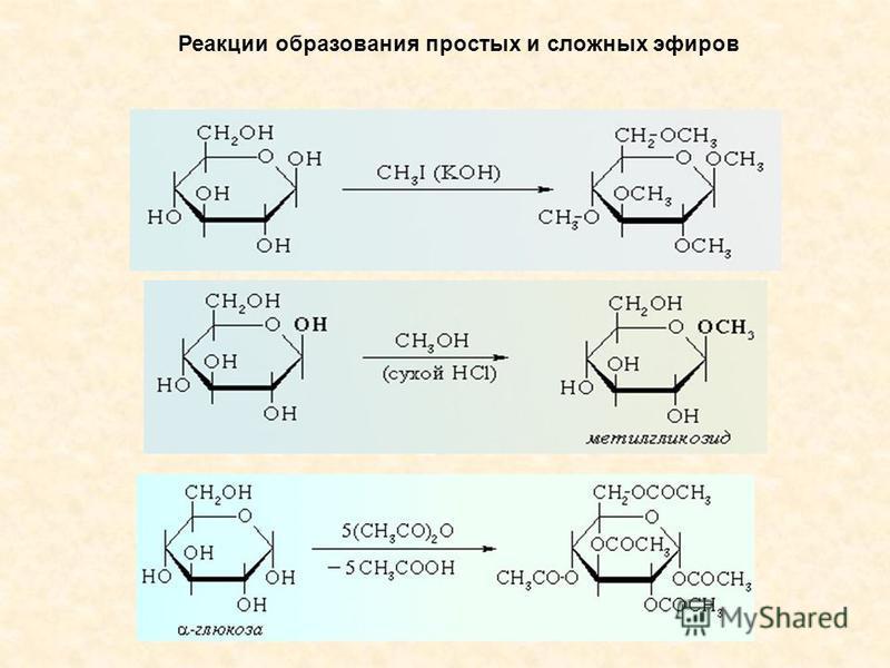 Реакции образования простых и сложных эфиров