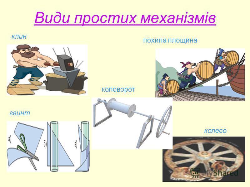 Види простих механізмів клин похила площина гвинт колесо коловорот