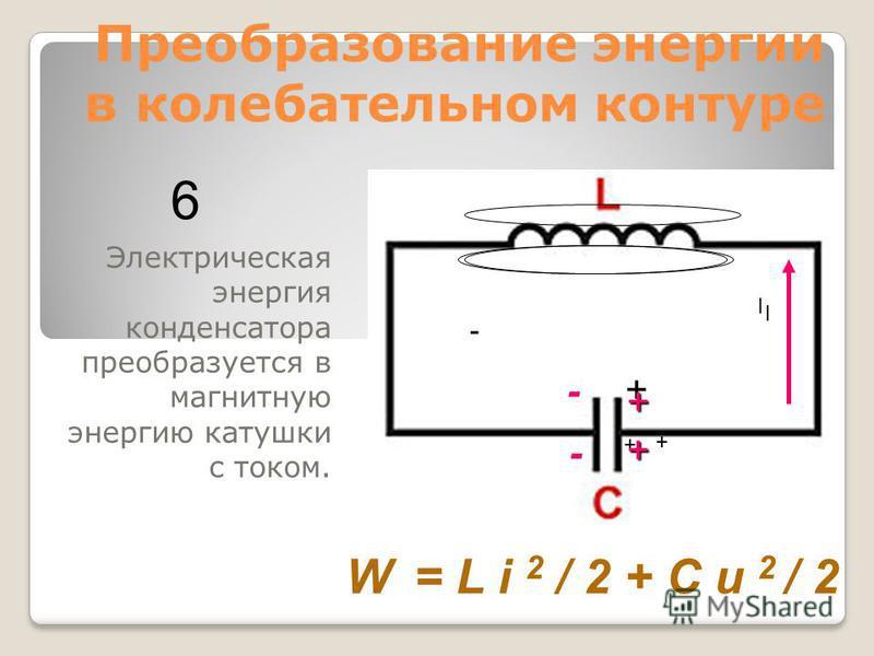 Преобразование энергии в колебательном контуре Электрическая энергия конденсатора преобразуется в магнитную энергию катушки с током. - W = L i 2 / 2 + C u 2 / 2 6 I I + + + - - + +