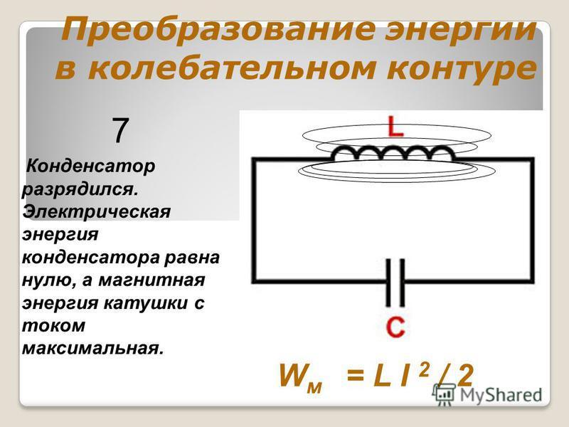 Преобразование энергии в колебательном контуре Конденсатор разрядился. Электрическая энергия конденсатора равна нулю, а магнитная энергия катушки с током максимальная. W м = L I 2 / 2 7