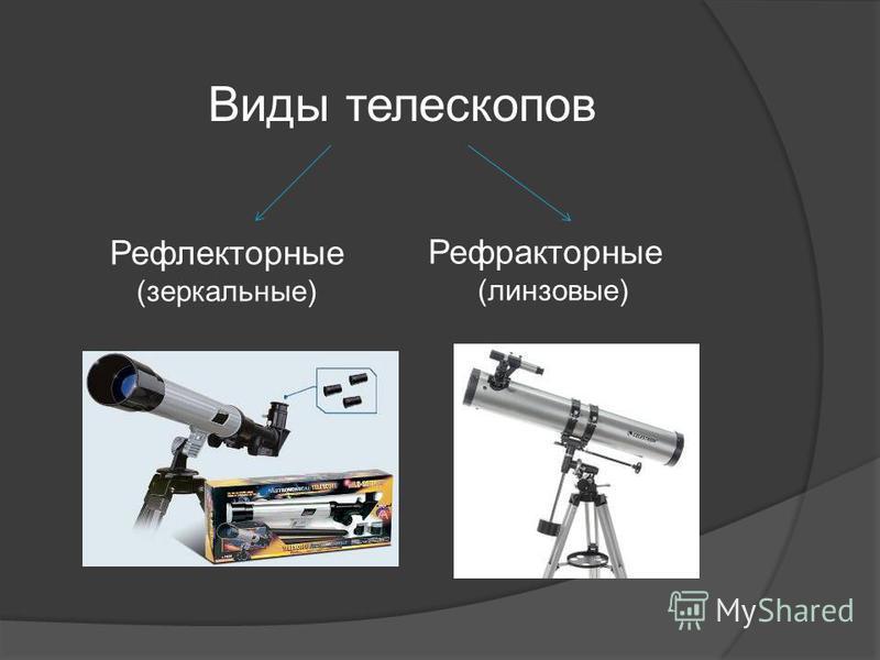 Виды телескопов Рефлекторные (зеркальные) Рефракторные (линзовые)