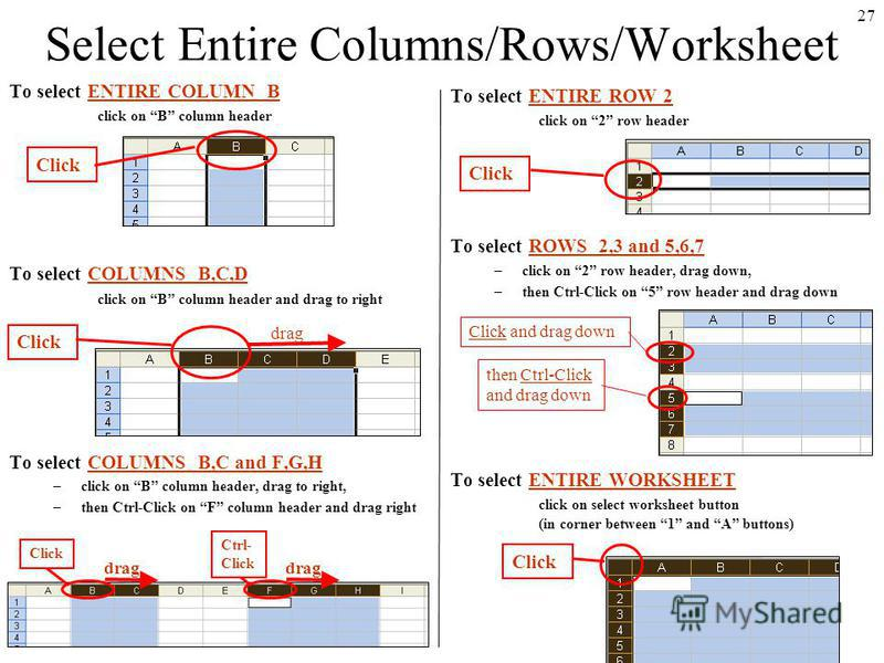 27 Select Entire Columns/Rows/Worksheet To select ENTIRE COLUMN B click on B column header To select COLUMNS B,C,D click on B column header and drag to right To select COLUMNS B,C and F,G,H –click on B column header, drag to right, –then Ctrl-Click o