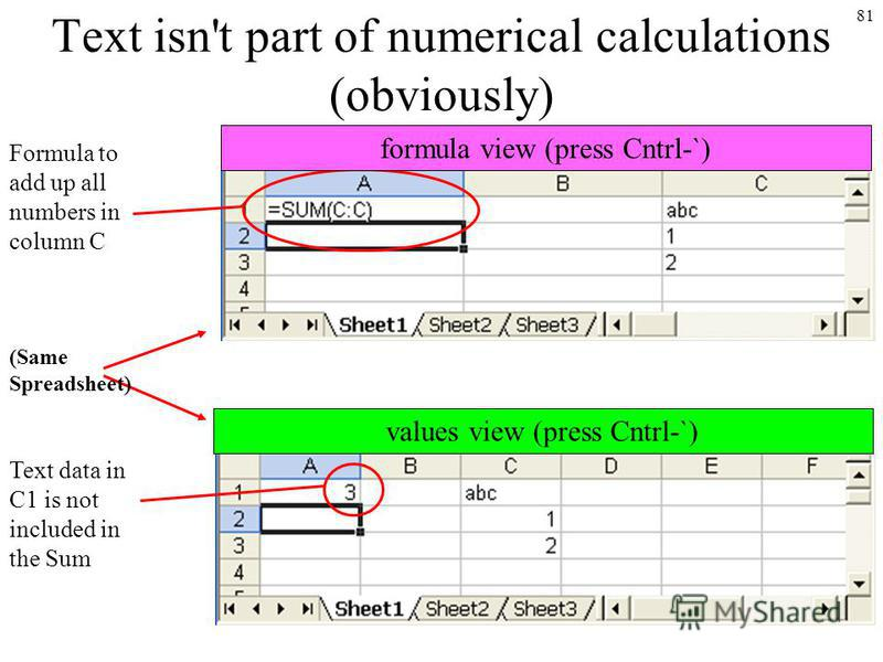 81 Text isn't part of numerical calculations (obviously) Formula to add up all numbers in column C (Same Spreadsheet) Text data in C1 is not included in the Sum formula view (press Cntrl-`) values view (press Cntrl-`)