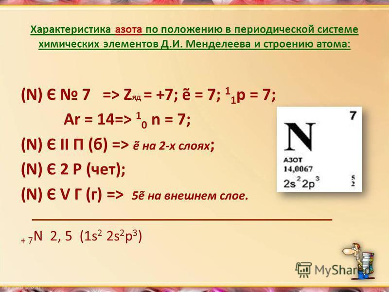 Характеристика азота по положению в периодической системе химических элементов Д.И. Менделеева и строению атома: (N) Є 7 => Z яд = +7; = 7; 1 1 р = 7; Аr = 14=> 1 0 n = 7; (N) Є II П (б) => на 2-х слоях ; (N) Є 2 Р (чет); (N) Є V Г (г) => 5 на внешне