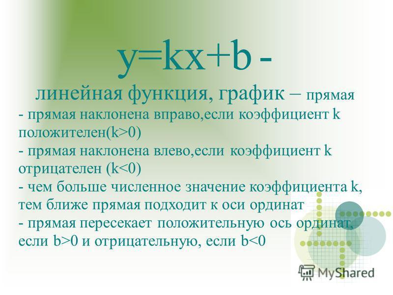 y=kx+b - линейная функция, график – прямая - прямая наклонена вправо,если коэффициент k положителен(k>0) - прямая наклонена влево,если коэффициент k отрицателен (k<0) - чем больше численное значение коэффициента k, тем ближе прямая подходит к оси орд