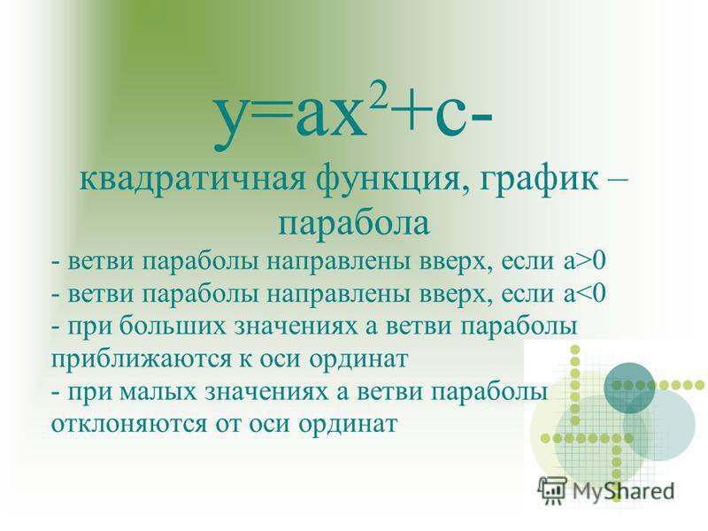 y=ax 2 +c- квадратичная функция, график – парабола - ветви параболы направлены вверх, если а>0 - ветви параболы направлены вверх, если а<0 - при больших значениях а ветви параболы приближаются к оси ординат - при малых значениях а ветви параболы откл