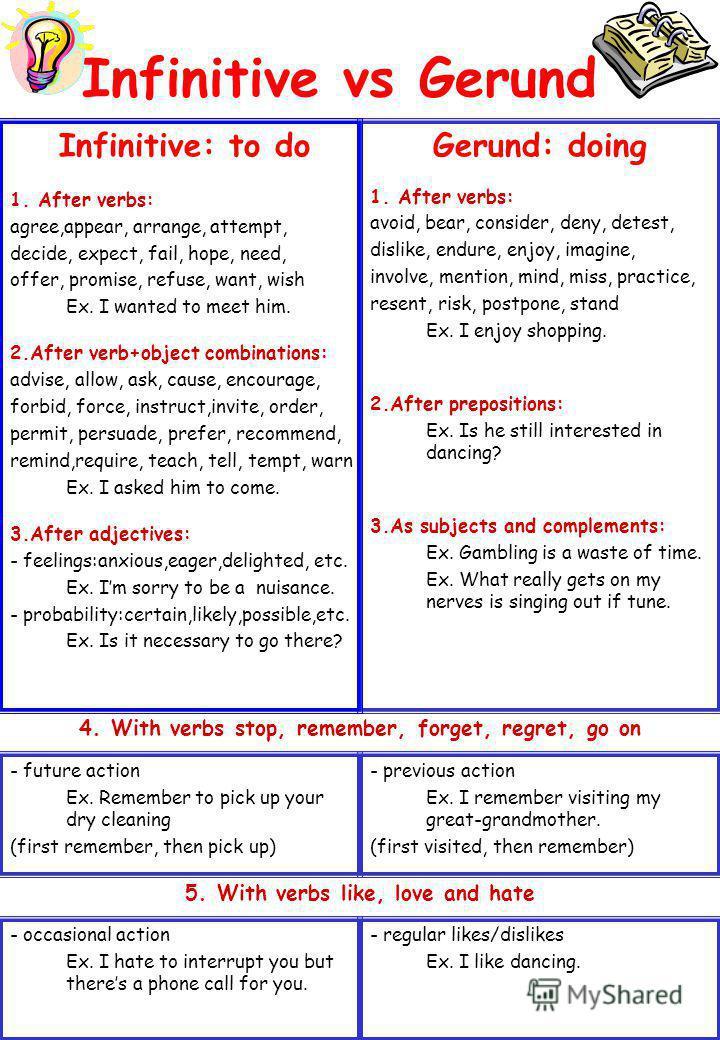 Infinitive vs Gerund Gerund: doing 1. After verbs: avoid, bear, consider, deny, detest, dislike, endure, enjoy, imagine, involve, mention, mind, miss, practice, resent, risk, postpone, stand Ex. I enjoy shopping. 2.After prepositions: Ex. Is he still