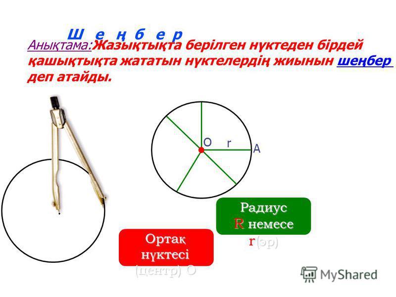 О А r Орта қ н ү ктесі (центр) О Радиус R немесе r( эр) Ш е ң б е р Анықтама:Жазықтықта берілген нүктеден бірдей қашықтықта жататын нүктелердің жиынын шеңбер деп атайды.