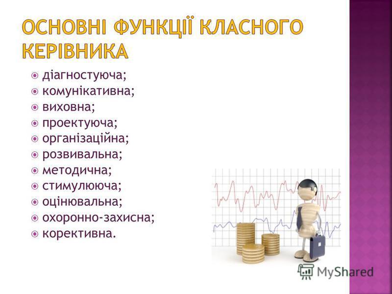 діагностуюча; комунікативна; виховна; проектуюча; організаційна; розвивальна; методична; стимулююча; оцінювальна; охоронно-захисна; корективна.