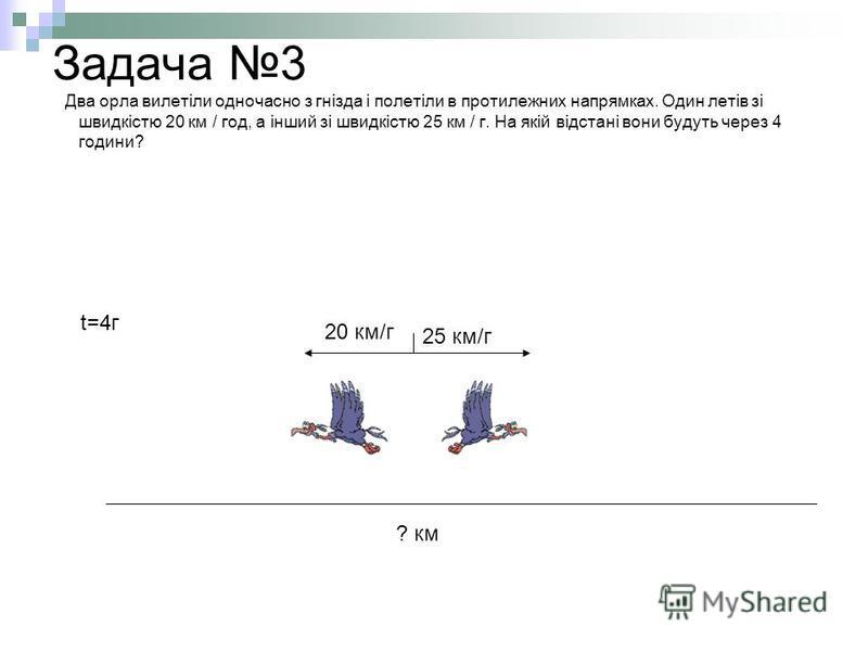 Задача 3 Два орла вилетіли одночасно з гнізда і полетіли в протилежних напрямках. Один летів зі швидкістю 20 км / год, а інший зі швидкістю 25 км / г. На якій відстані вони будуть через 4 години? 25 км/г 20 км/г ? км t=4г