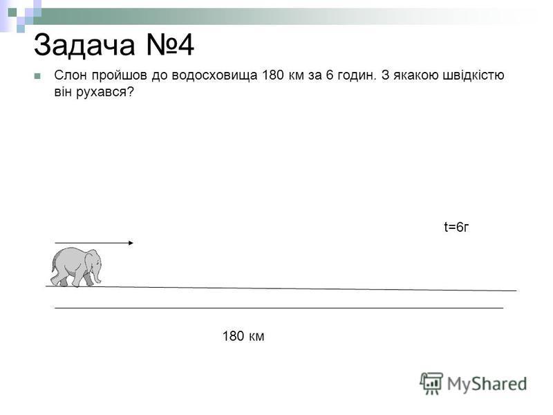 Задача 4 Слон пройшов до водосховища 180 км за 6 годин. З якакою швідкістю він рухався? 180 км t=6г