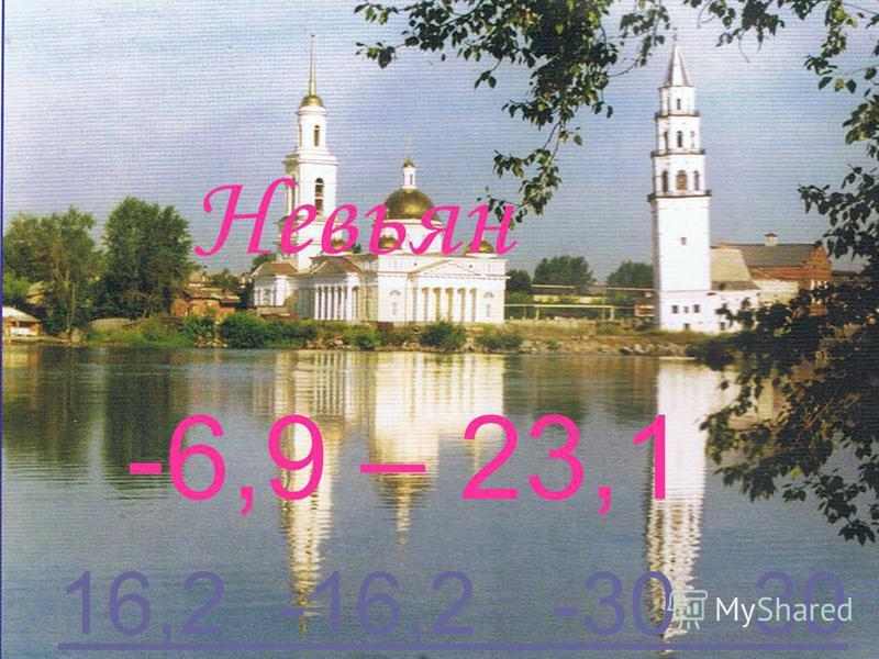 Невьян -6,9 – 23,1 16,2 -16,2 -30 3016,2 -16,2 -30 30