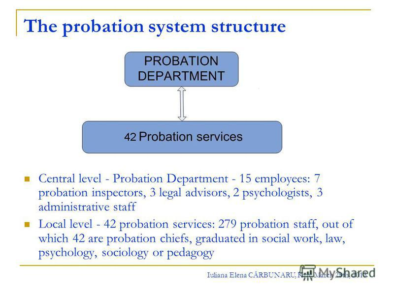 The probation system structure Central level - Probation Department - 15 employees: 7 probation inspectors, 3 legal advisors, 2 psychologists, 3 administrative staff Local level - 42 probation services: 279 probation staff, out of which 42 are probat