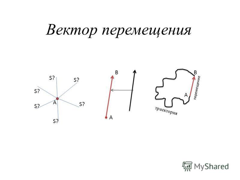 Вектор перемещения перемещение траектория А S? A B A B