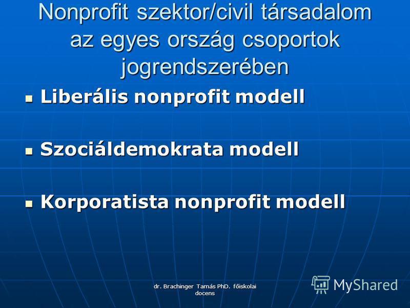 dr. Brachinger Tamás PhD. főiskolai docens Nonprofit szektor/civil társadalom az egyes ország csoportok jogrendszerében Liberális nonprofit modell Liberális nonprofit modell Szociáldemokrata modell Szociáldemokrata modell Korporatista nonprofit model