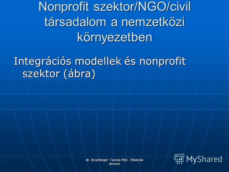 dr. Brachinger Tamás PhD. főiskolai docens Nonprofit szektor/NGO/civil társadalom a nemzetközi környezetben Integrációs modellek és nonprofit szektor (ábra)