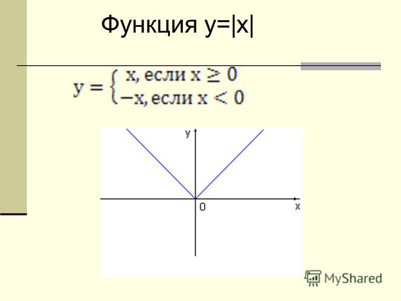 Функция у=|x|