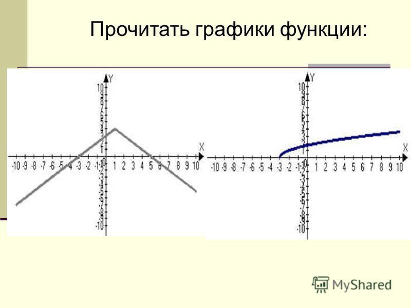 Прочитать графики функции: