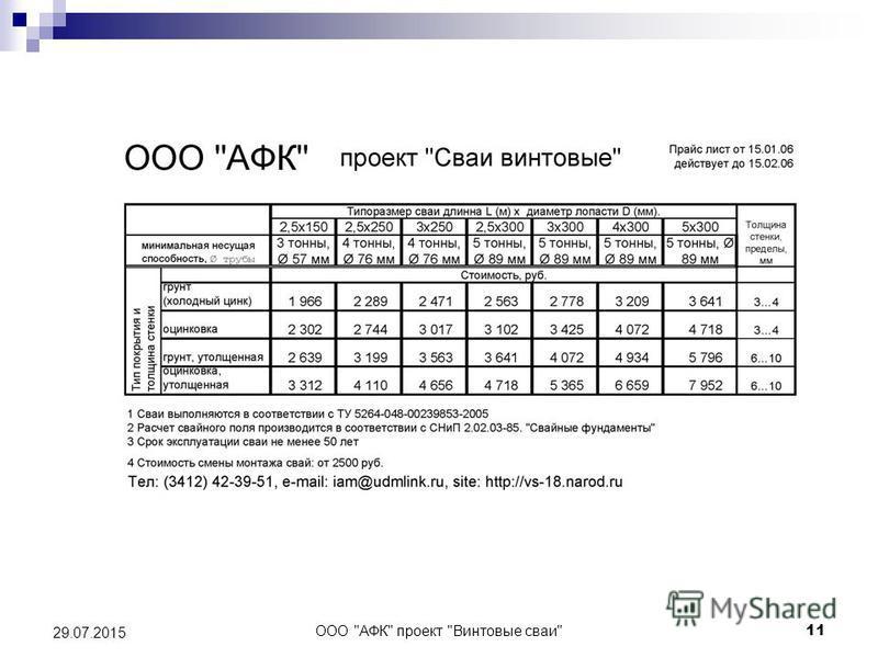 ООО АФК проект Винтовые сваи11 29.07.2015