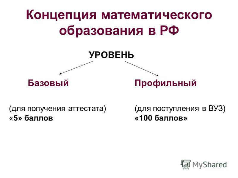 Концепция математического образования в РФ Базовый (для поступления в ВУЗ) «100 баллов» УРОВЕНЬ (для получения аттестата) «5» баллов Профильный