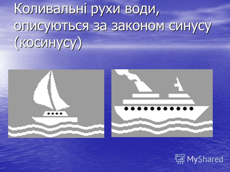 Коливальні рухи води, описуються за законом синусу (косинусу)