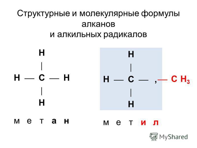 Структурные и молекулярные формулы алканов и алкильных радикалов H H С H H метан H H С, H метил СH3H3