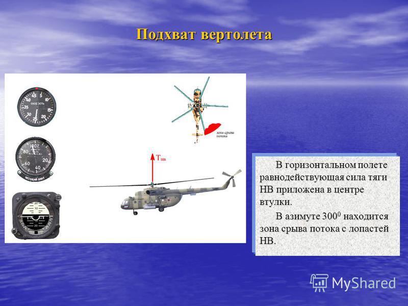 Подхват вертолета В горизонтальном полете равнодействующая сила тяги НВ приложена в центре втулки. В азимуте 300 0 находится зона срыва потока с лопастей НВ.