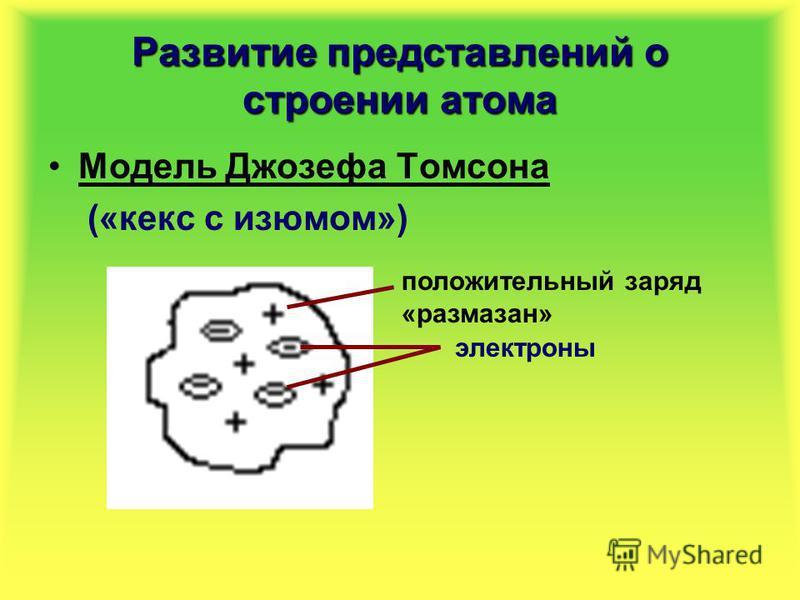 Развитие представлений о строении атома Модель Джозефа Томсона («кекс с изюмом») электроны положительный заряд «размазан»