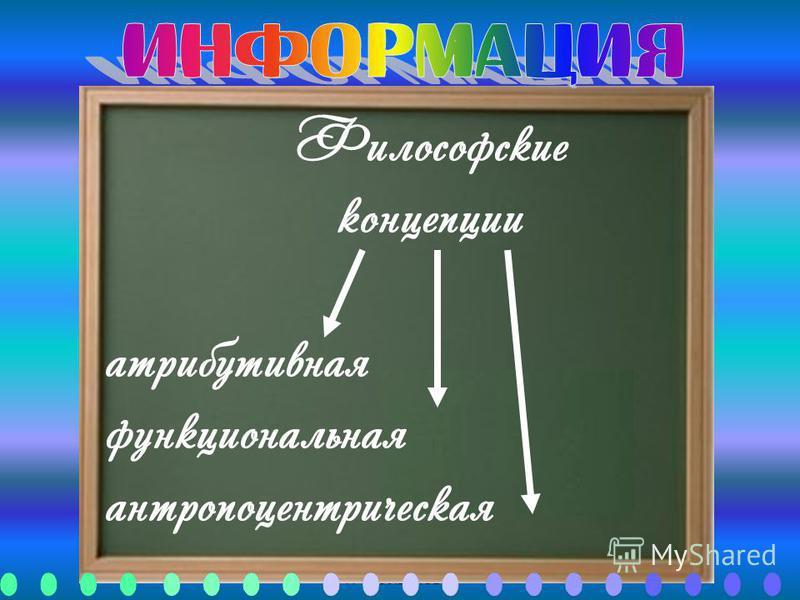 Автор: Газизова Л.Р., МОУ СОШ 9, Ульяновск Философские концепции атрибутивная функциональная антропоцентрическая
