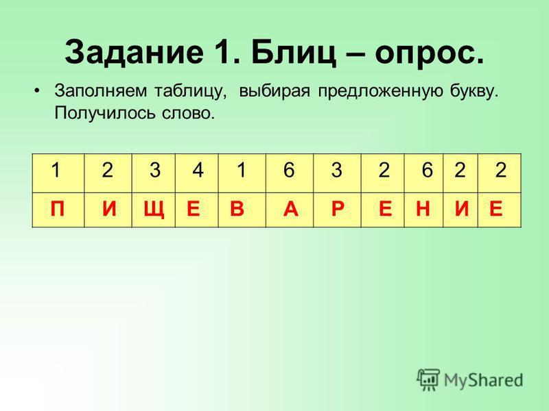 Задание 1. Блиц – опрос. Заполняем таблицу, выбирая предложенную букву. Получилось слово. 1 2 3 4 1 6 3 2 6 2 2