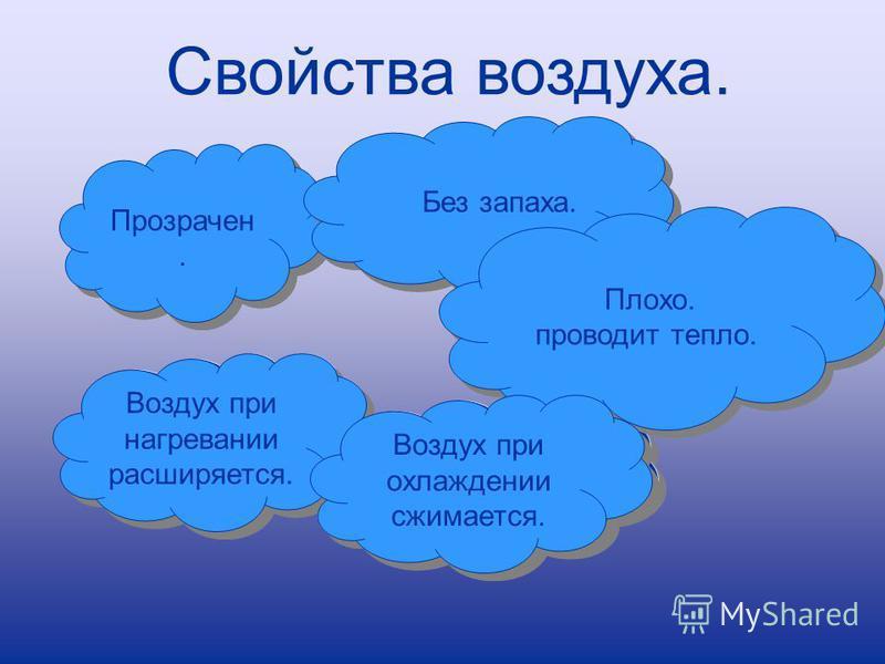 Презентация свойства тему 2 воздуха на класс