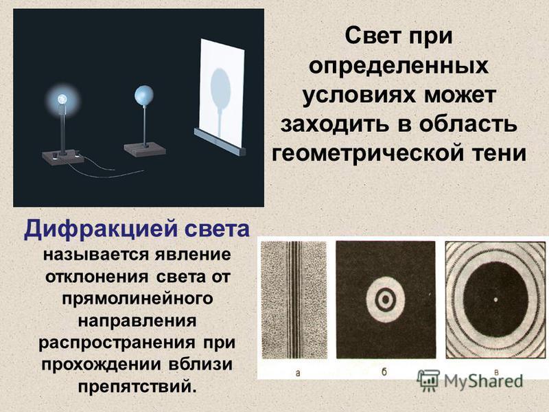 Дифракцией света называется явление отклонения света от прямолинейного направления распространения при прохождении вблизи препятствий. Свет при определенных условиях может заходить в область геометрической тени