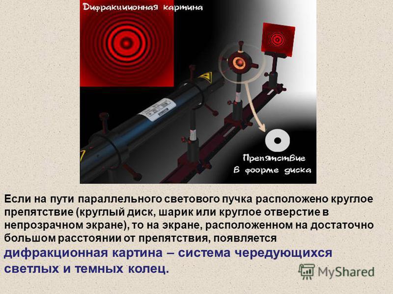Если на пути параллельного светового пучка расположено круглое препятствие (круглый диск, шарик или круглое отверстие в непрозрачном экране), то на экране, расположенном на достаточно большом расстоянии от препятствия, появляется дифракционная картин