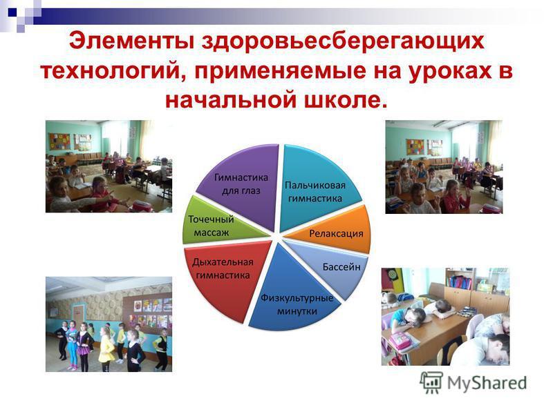 Элементы здоровьесберегающих технологий, применяемые на уроках в начальной школе.