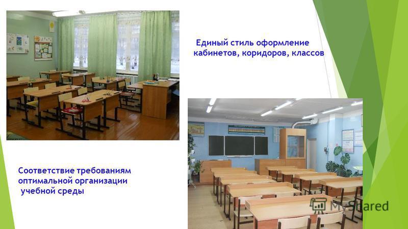 Соответствие требованиям оптимальной организации учебной среды Единый стиль оформление кабинетов, коридоров, классов