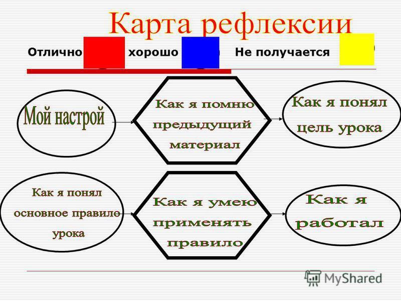А Л Г О Р ИТИТ Т М 2 3 4 6 7 1