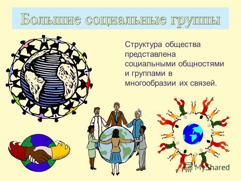 Структура общества представлена социальными общностями и группами в многообразии их связей.