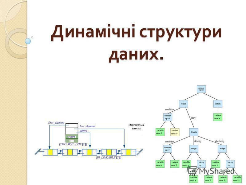 Динамічні структуры даних.