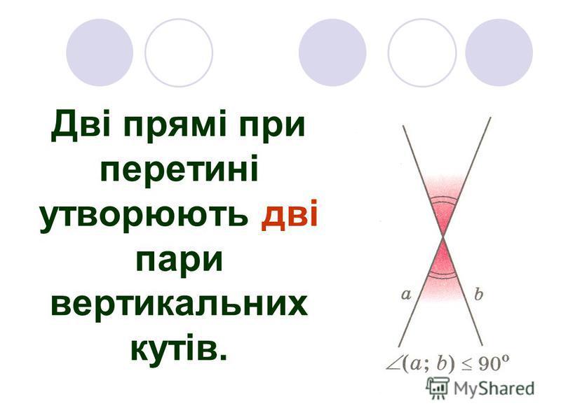 Дві прямі при перетині утворюють дві пари вертикальних кутів.
