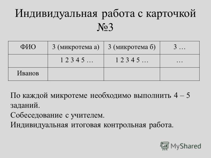 Индивидуальная работа с карточкой 3 ФИО3 (микротема а)3 (микротема б)3 … 1 2 3 4 5 … … Иванов По каждой микротеме необходимо выполнить 4 – 5 заданий. Собеседование с учителем. Индивидуальная итоговая контрольная работа.