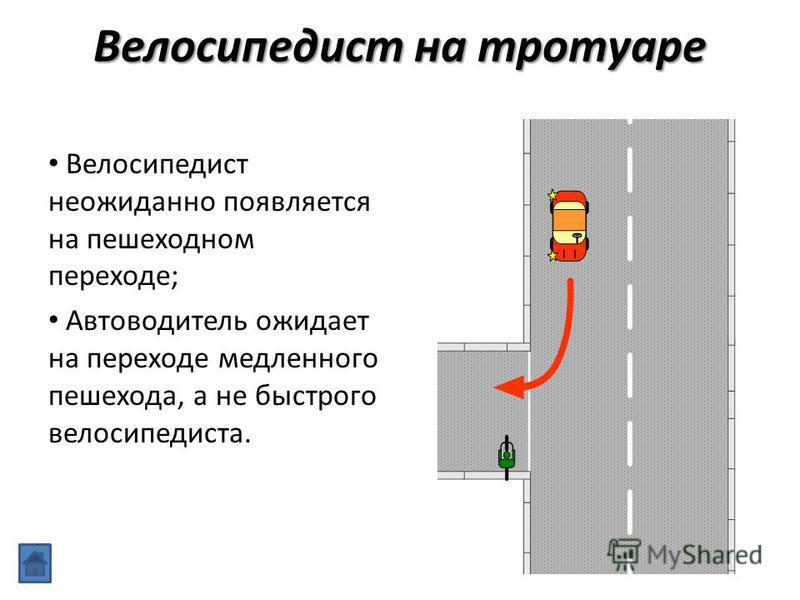 Велосипедист на тротуаре Велосипедист неожиданно появляется на пешеходном переходе; Автоводитель ожидает на переходе медленного пешехода, а не быстрого велосипедиста.