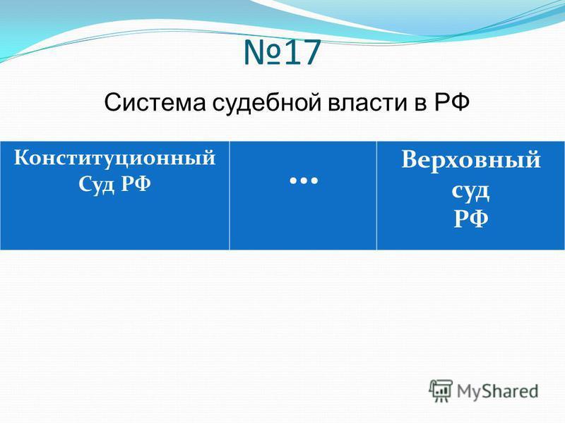 17 Конституционный Суд РФ … Верховный суд РФ Система судебной власти в РФ