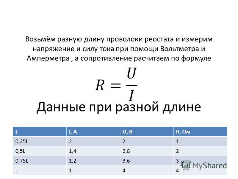 Возьмём разную длину проволоки реостата и измерим напряжение и силу тока при помощи Вольтметра и Амперметра, а сопротивление рассчитаем по формуле Данные при разной длине LI, AU, BR, Ом 0,25L221 0,5L1,42,82 0,75L1,23,63 L144