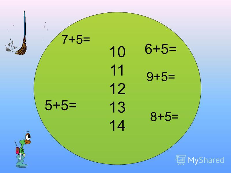 10 11 12 13 14 5+5= 6+5= 7+5= 8+5= 9+5=