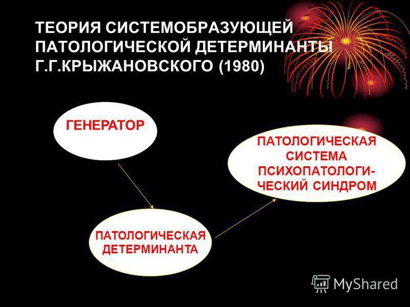 ТЕОРИЯ СИСТЕМОБРАЗУЮЩЕЙ ПАТОЛОГИЧЕСКОЙ ДЕТЕРМИНАНТЫ Г.Г.КРЫЖАНОВСКОГО (1980) ГЕНЕРАТОР ПАТОЛОГИЧЕСКАЯ ДЕТЕРМИНАНТА ПАТОЛОГИЧЕСКАЯ СИСТЕМА ПСИХОПАТОЛОГИ- ЧЕСКИЙ СИНДРОМ