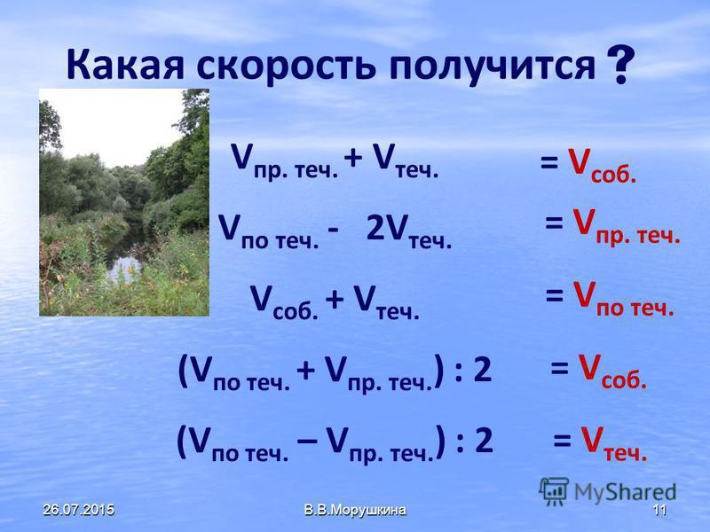 10 С какой скоростью будет двигаться плот по озеру и по реке? v плота по озеру = v собств. v плота по реке = v течения реки 26.07.2015В.В.Морушкина
