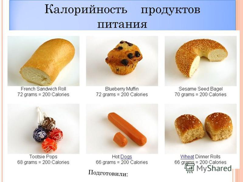 Калорийность продуктов питания Подготовили: